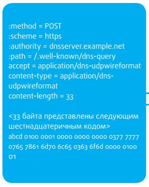 Приватность DNS