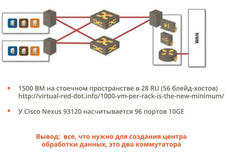 «Интернет изнутри»